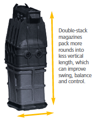 mossberg-590m-double-stack-magazine